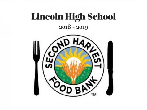 2nd Harvest Food Bank: Helping the Community
