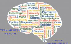 Teen Mental Health